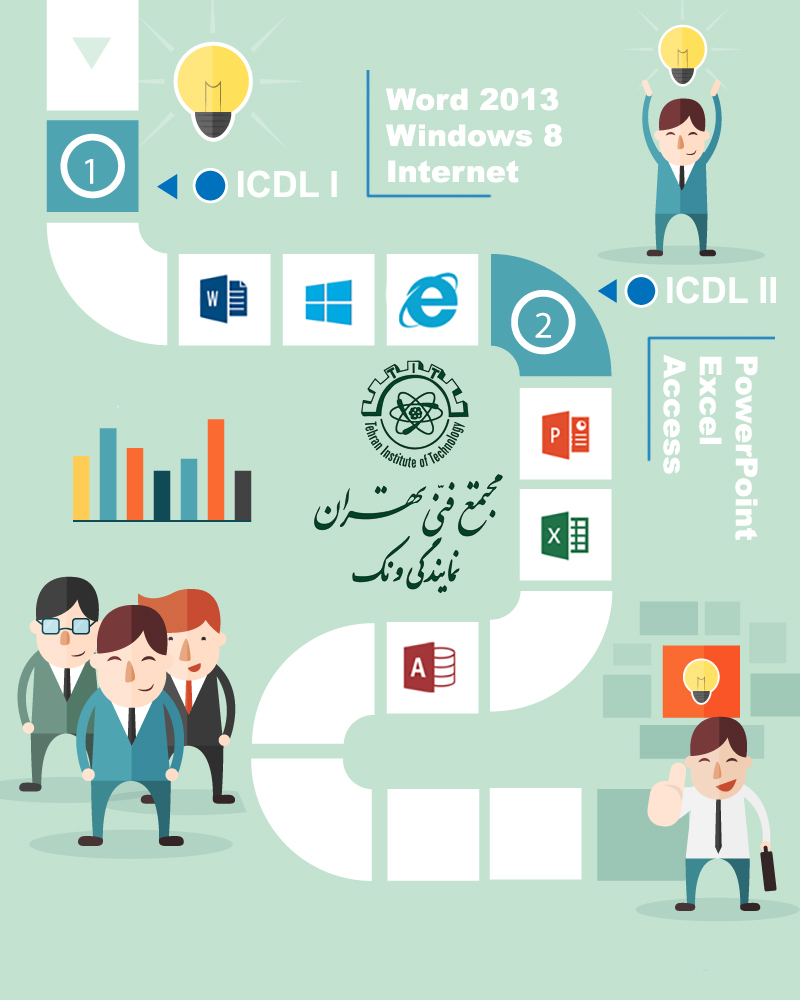 دوره های ICDL