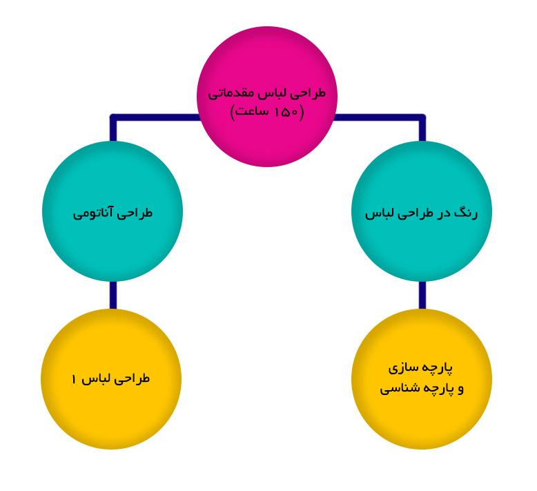 http://www.mftvanak.com/cp/images/picsofsite/tarahilebas-chart1.jpg