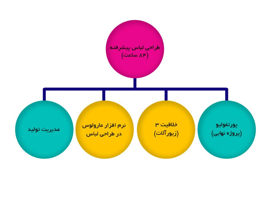 http://www.mftvanak.com/cp/images/picsofsite/tarahilebas-chart3.jpg
